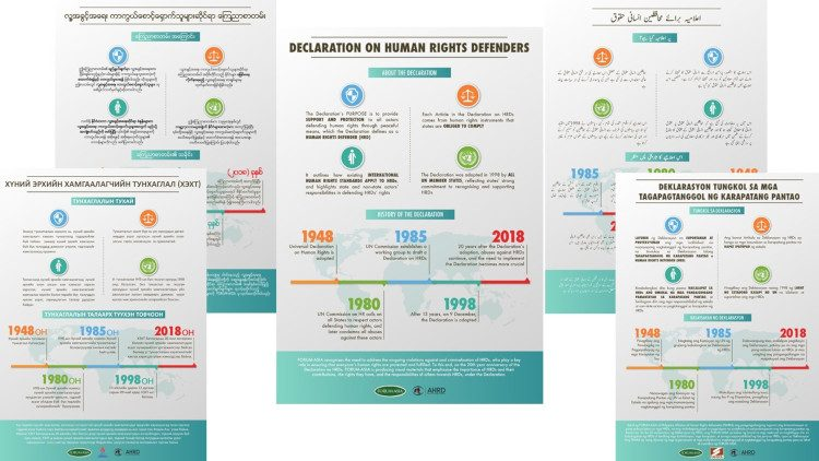 FORUM-ASIA posters to mark 20-anniversary of the United Nations Declaration on Human Rights Defenders